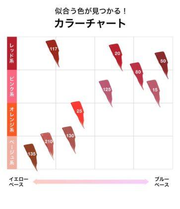 メイベリン SPステイマットインク 全色 カラーチャート レッド系 ピンク系 オレンジ系 ベージュ系 イエベ ブルベ