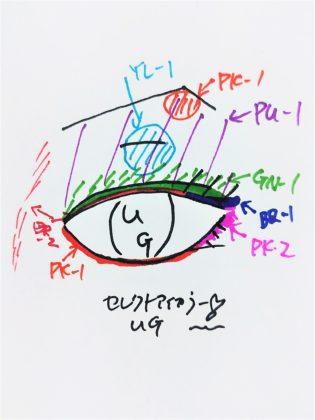 ダイソー(DAISO)×ユーアーグラム(URGLAM) セレクトアイズ(単色アイシャドウ) 使い方