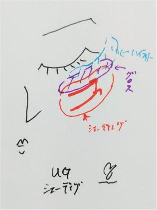 ダイソー(DAISO)×ユーアーグラム(URGLAM) グロススティック×ハイライタースティック×シェーディングスティック 使い方