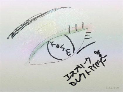 コーセー(KOSE) エスプリーク(ESPRIQUE) アイシャドウ セレクトアイカラーN 限定 全4色 マーメイドメイク 色味