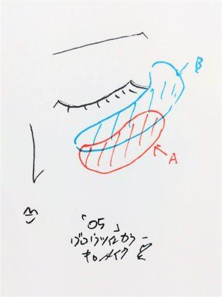 CANMAKE(キャンメイク) 2019年夏 アイシャドウ グロウツインカラー 05ピンクベージュパール ハイライト チーク 使い方