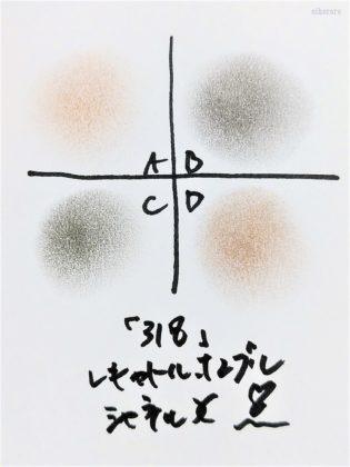 シャネル(CHANEL) アイシャドウ レキャトルオンブル 318 ブラーリーグリーン 全色 色味(紙)