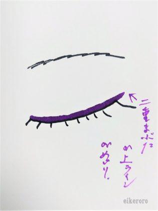 セリア(Seria) ドゥ・ベスト(DO-BEST) ミオピッコロ(MIO PICCOLO) MPジェムアイクレヨン(MP Jem Eye Crayon) 使い方 上ライン