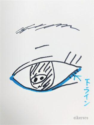 セリア(Seria) ドゥ・ベスト(DO-BEST) ミオピッコロ(MIO PICCOLO) MPジェムアイクレヨン(MP Jem Eye Crayon) 使い方 下ライン