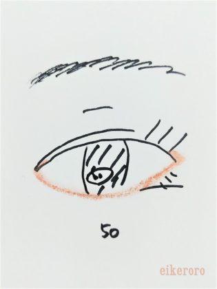 セザンヌ ジェルアイライナー 50 ピンクベージュ けろ子使い方 完成形