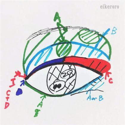 エレガンス(Elégance) 2019秋新作アイシャドウ ヌーヴェルアイズ 新色 28 魅惑的で鮮やかな印象 使い方