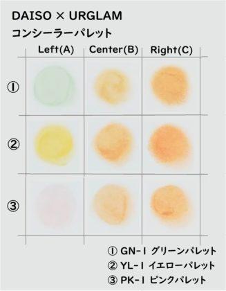 DAISO×URGLAM コンシーラーパレット 全3色 ×全3種 色味