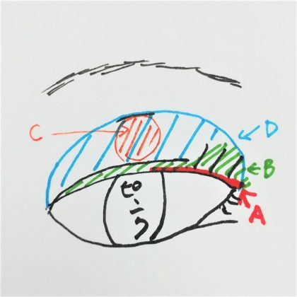 セリア(Seria)×チアミーカラー(CHEERmeCOLOR) アイシャドウ MU001 チアリングピンク 使い方