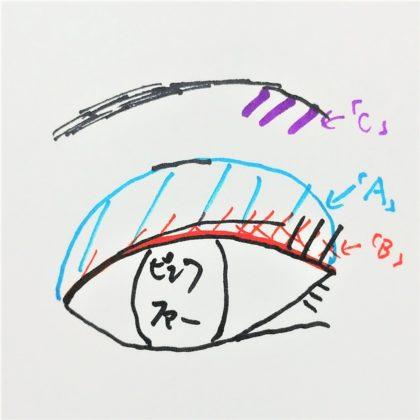 ダイソー×SPINNS 第2弾(2020.1.23)「3色アイシャドウ ピンクファー」使い方